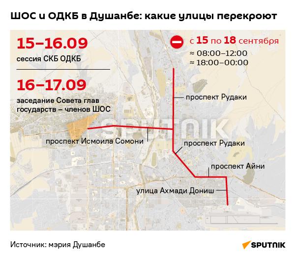 ШОС и ОДКБ перекрытие улиц - Sputnik Таджикистан
