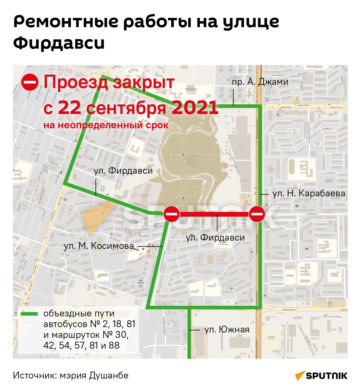 Перекрытие улицы Фирдавси desk - Sputnik Таджикистан