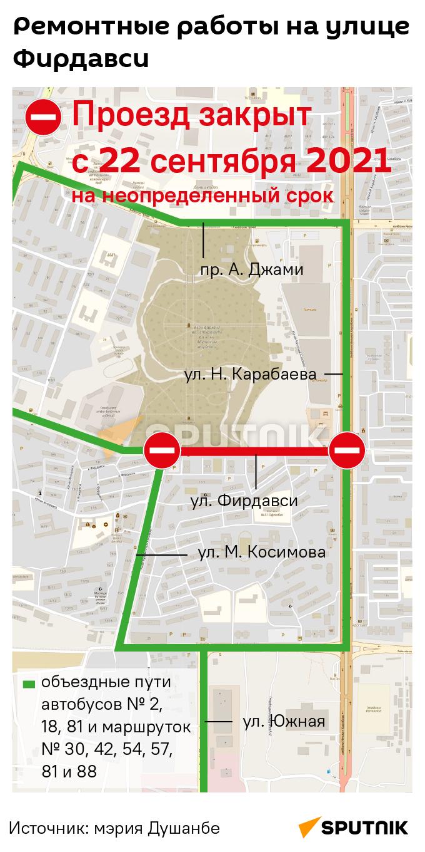 Перекрытие улицы Фирдавси mob - Sputnik Таджикистан