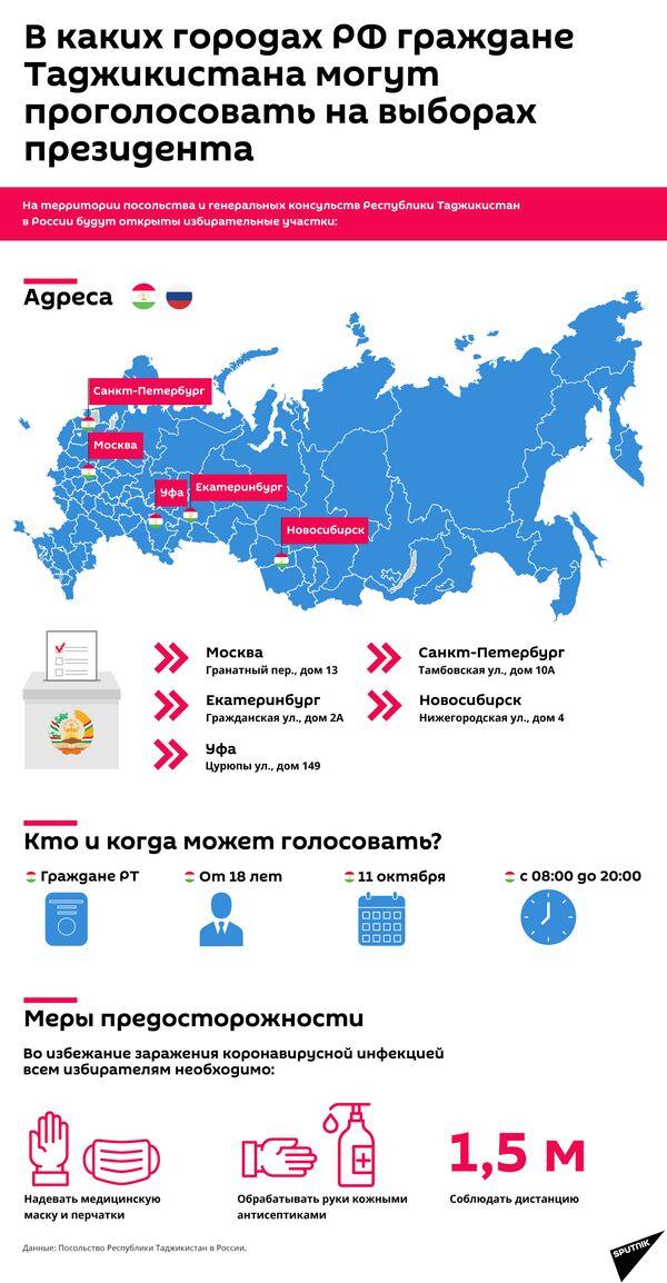 В каких городах РФ граждане Таджикистана могут проголосовать на выборах президента - Sputnik Таджикистан
