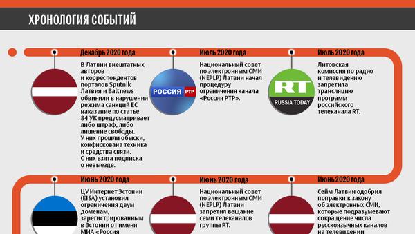 Случаи притеснения журналистов и российских СМИ в Балтии - Sputnik Таджикистан