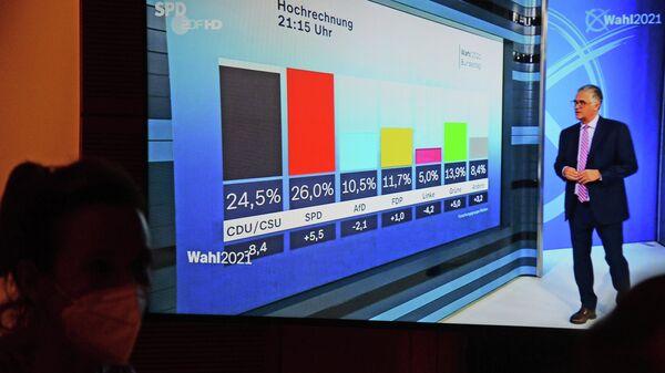 Выборы в Бундестаг - Sputnik Таджикистан