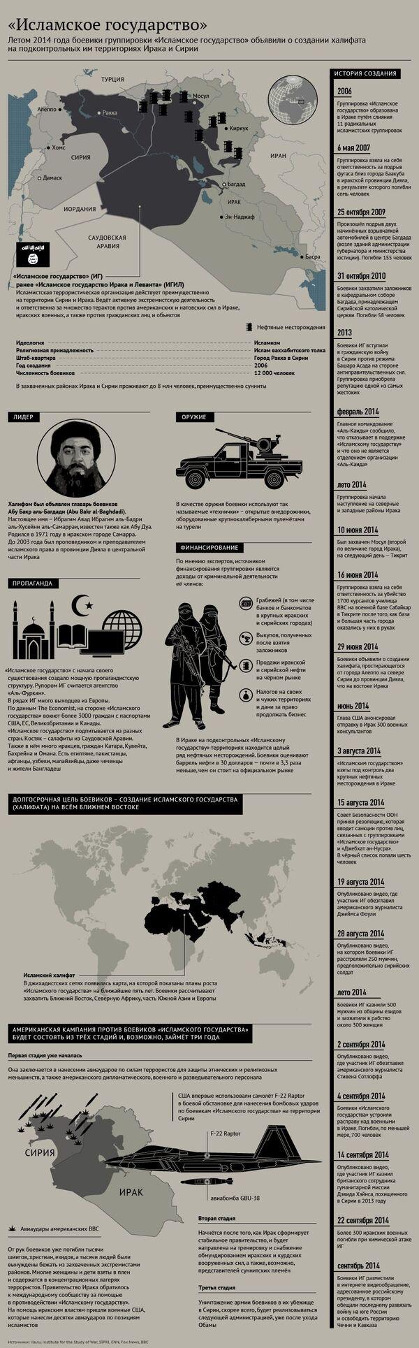 Исламское государство - Sputnik Таджикистан