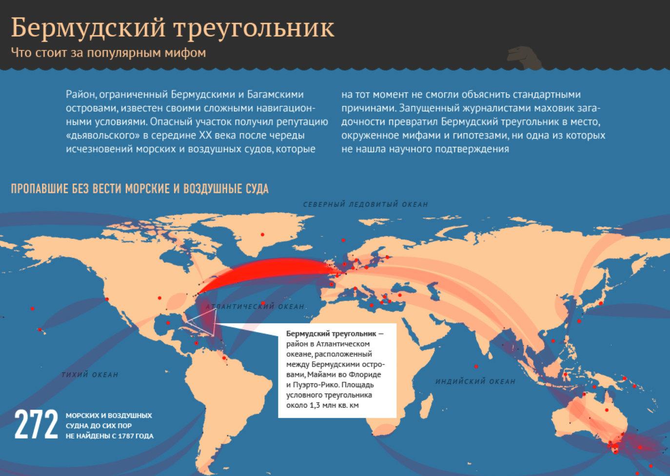 Асрори секунҷаи Бермуд - Sputnik Тоҷикистон
