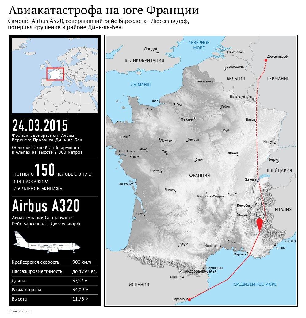 Крушение самолета Airbus A320 на юге Франции - Sputnik Таджикистан