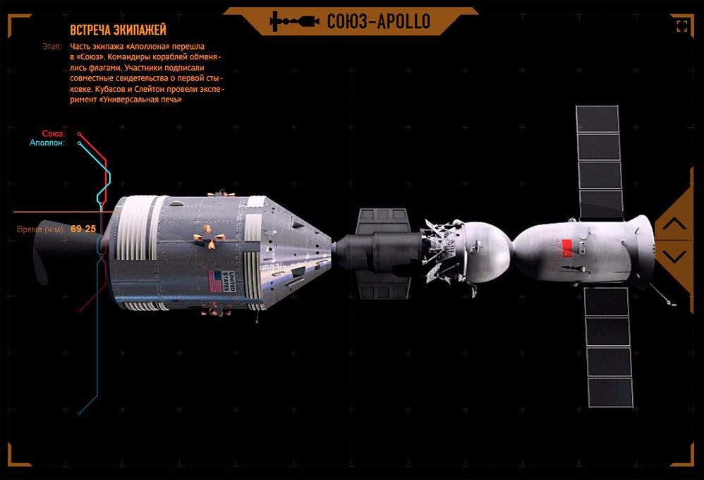 Миссия Союз-Аполлон - Sputnik Таджикистан
