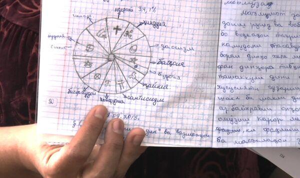 Записи в школьной тетради по Истории религии - Sputnik Таджикистан