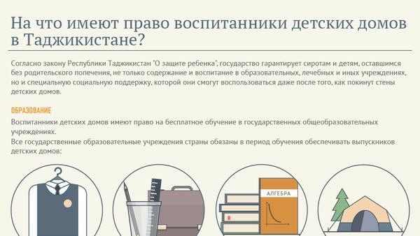 На что имеют право выпускники детских домов в Таджикистане - Sputnik Таджикистан