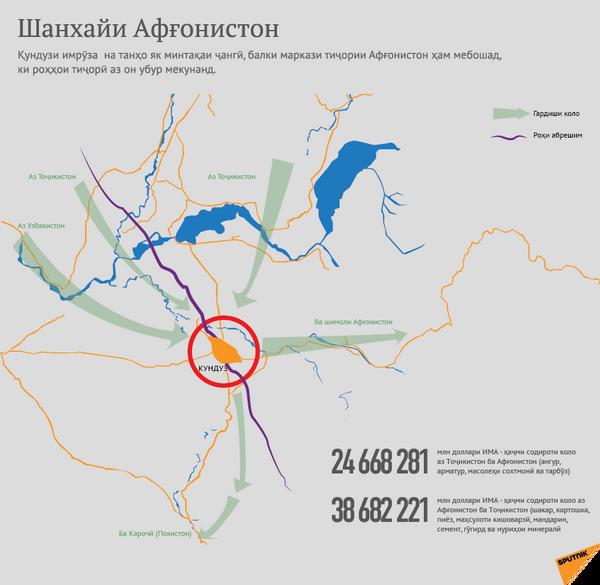 Қундуз – минтақаи стратегии Афғонистон - Sputnik Тоҷикистон