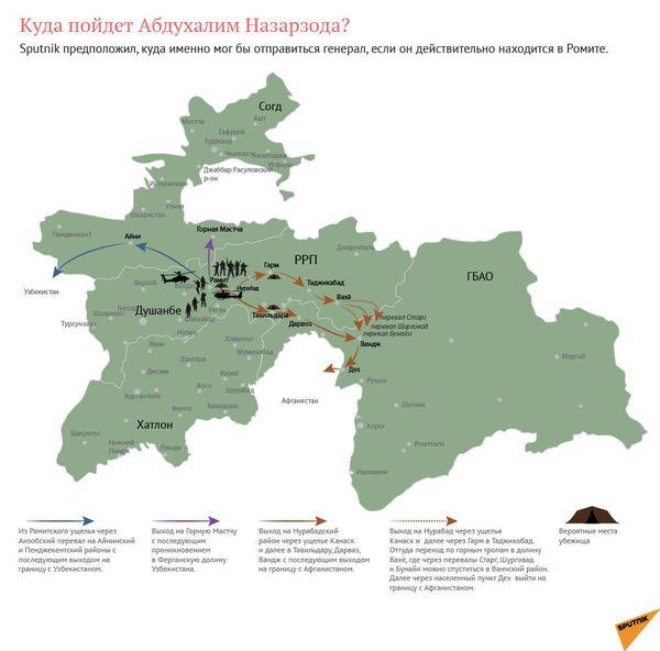 Куда пойдет Абдухалим Назарзода? - Sputnik Таджикистан