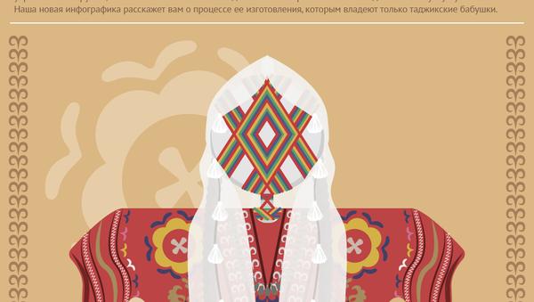 Таджикская кукла Лухтак - Sputnik Таджикистан