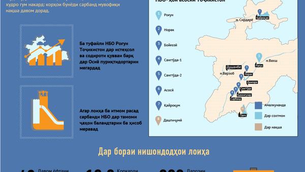 НБО Роғун. Инфографика - Sputnik Тоҷикистон