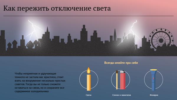 Отключение света, советы на кухне и в быту - Sputnik Таджикистан