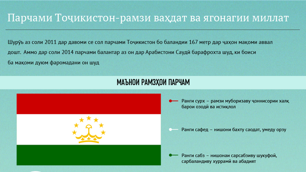 24-cолагии парчами давлатии ҶТ - Sputnik Тоҷикистон