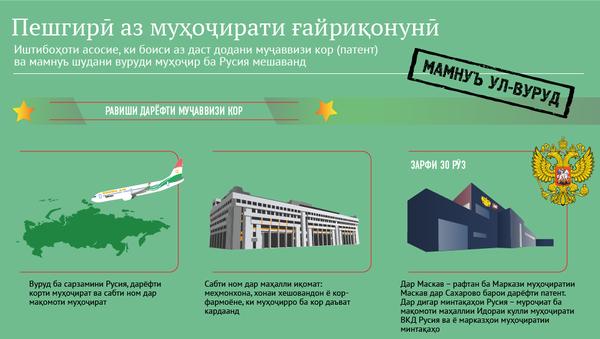 Пешгирӣ аз муҳоҷирати ғайриқонунӣ - Sputnik Тоҷикистон