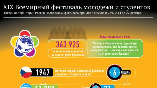 Фестиваль молодежи и студентов в Сочи - Sputnik Таджикистан