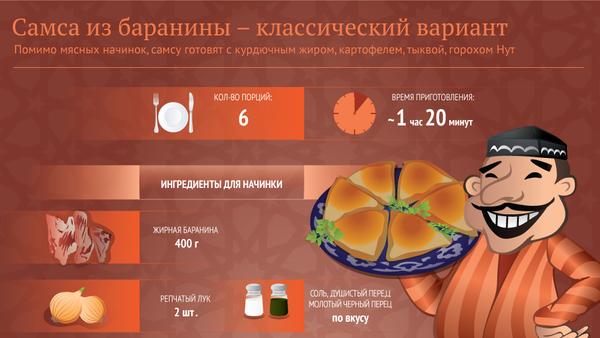 Самса из баранины – классический вариант - Sputnik Таджикистан