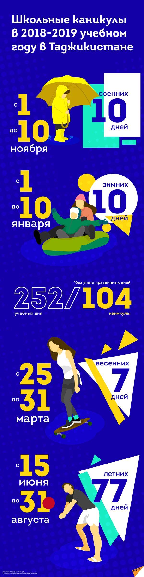 Школьные каникулы в 2018-2019 учебном  году в Таджикистане - Sputnik Таджикистан
