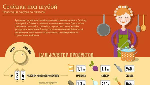 Селедка под шубой. Инфографика - Sputnik Таджикистан