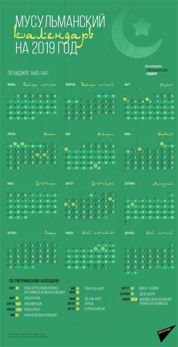 Мусульманский календарь на 2019 год - Sputnik Таджикистан