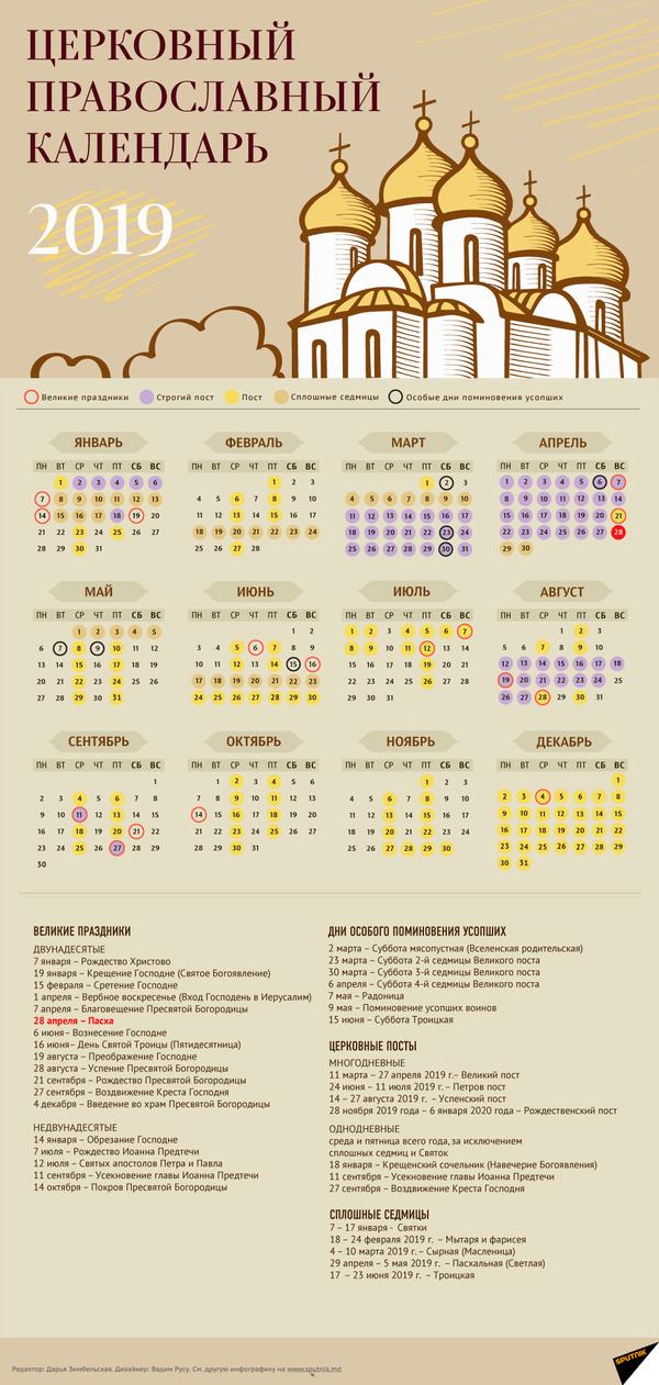 Церковный православный календарь - Sputnik Таджикистан