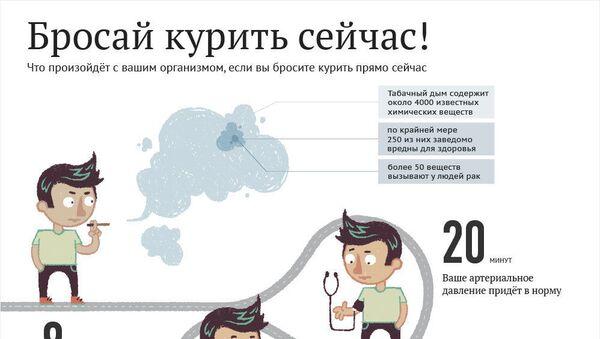Что будет, если бросить курить - Sputnik Таджикистан