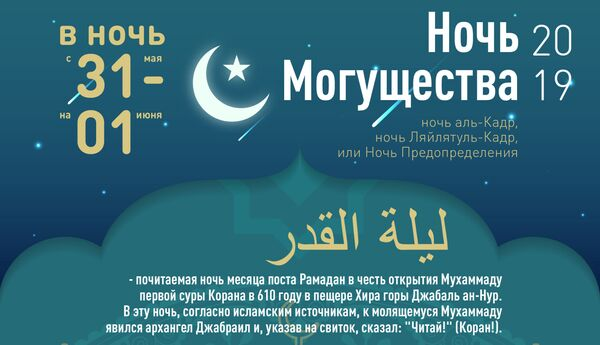 Ночь Могущества 2019 - Sputnik Таджикистан