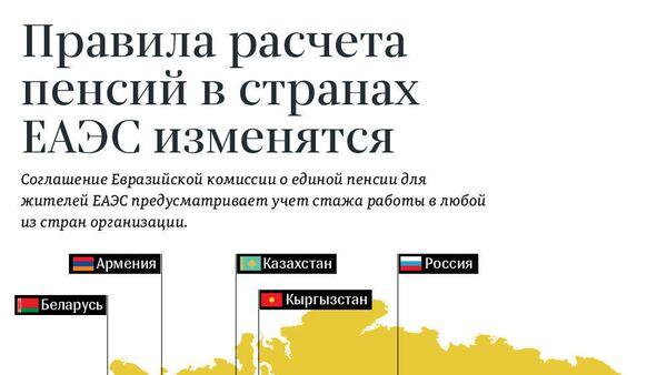 Взаимное признание пенсионного стажа в странах ЕАЭС - Sputnik Таджикистан