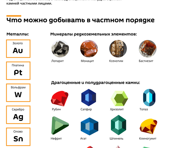 Правила добычи драгоценных камней и металлов в Таджикистане - Sputnik Таджикистан