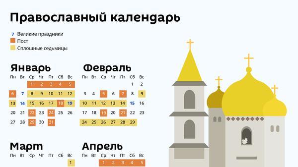 Православный календарь - Sputnik Таджикистан